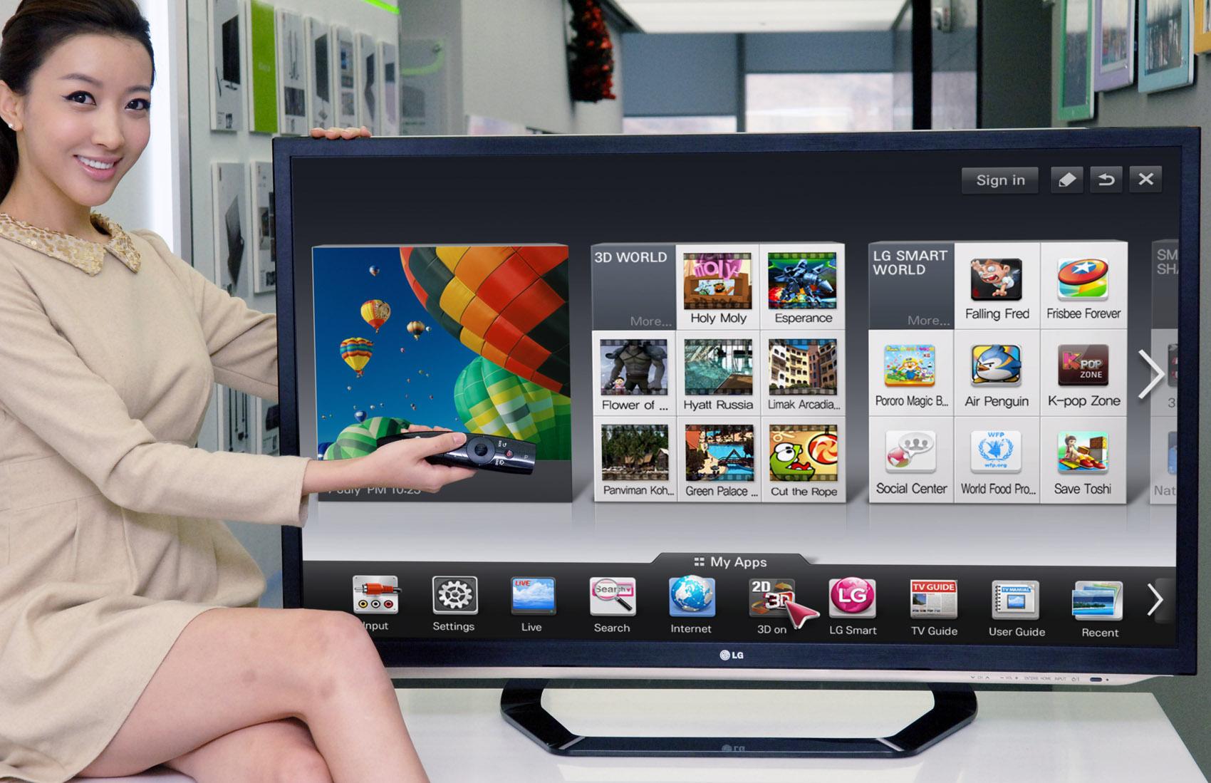 Какими бывают матрицы для телевизора и какая из них лучше