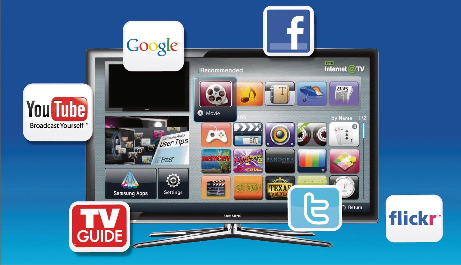 Smart TV: как правильно выбрать «умный» телевизор