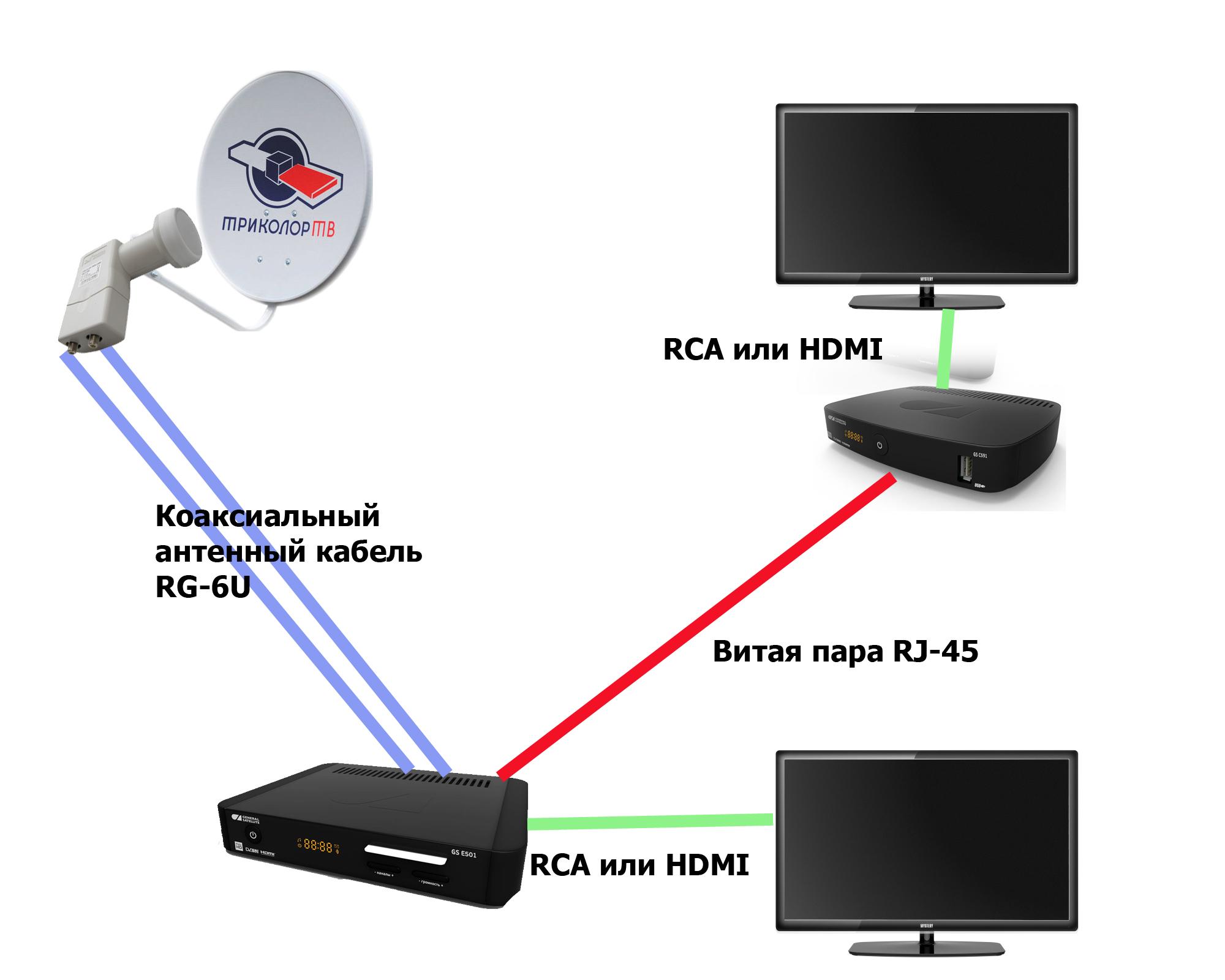 схема подключеният спу 9303