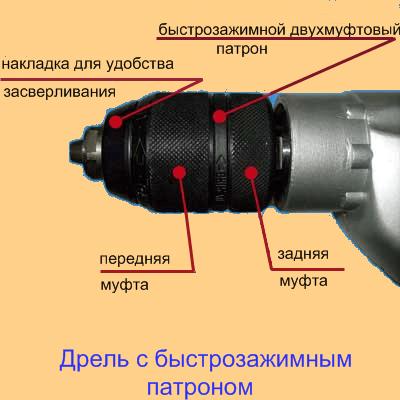 Кулачковый зажимной цанговый патрон для дрели