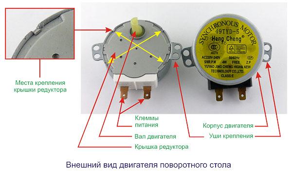 Типичная схема моторчика вращения тарелки микроволновой печи