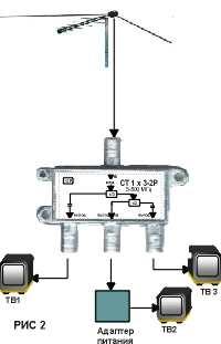 Схема подключения нескольких телевизоров к антенне через разветвитель