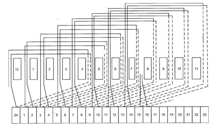 Схема намотки якоря