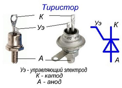 Тиристор