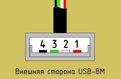 Контакты USB-кабеля