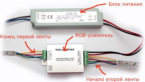 Подключение RGB — усилителя