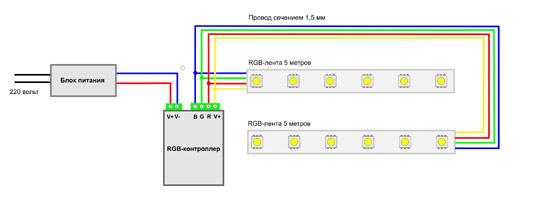 Схема подключения многоцветной ленты