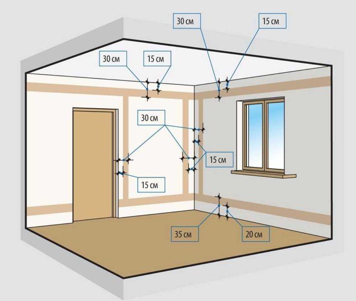 Схема расположения проводки по комнате