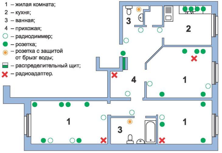 Схема ретро-проводки