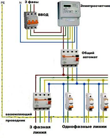 Схема трёхфазной электропроводки в здании подобного типа