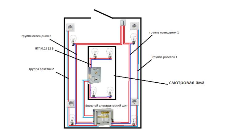 Схема трёхфазной проводки в постройке с ямой
