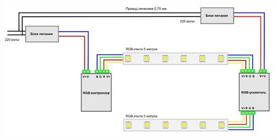 Схема соединения светодиодных лент