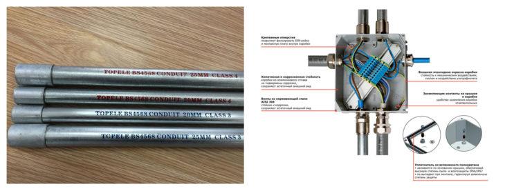 Стальная труба для элетропроводки