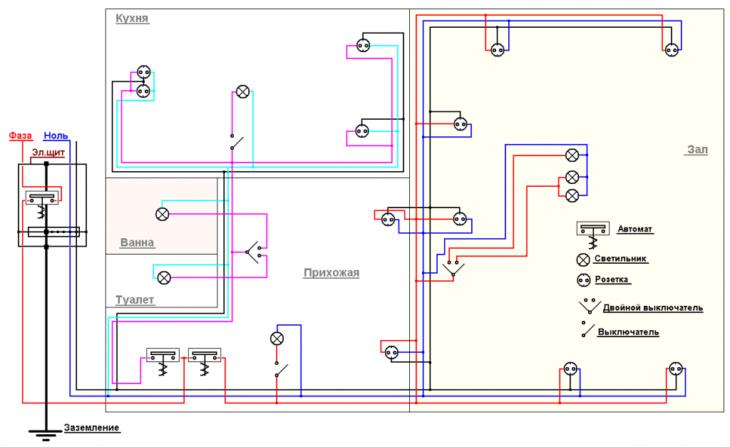 Вторая схема проводки
