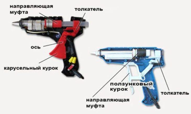 Термопистолеты с разным механизмом подачи стержня
