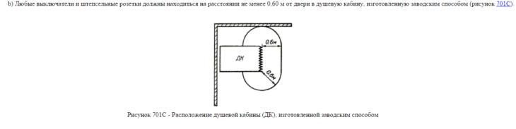 Установочные параметры для розеток и выключателей