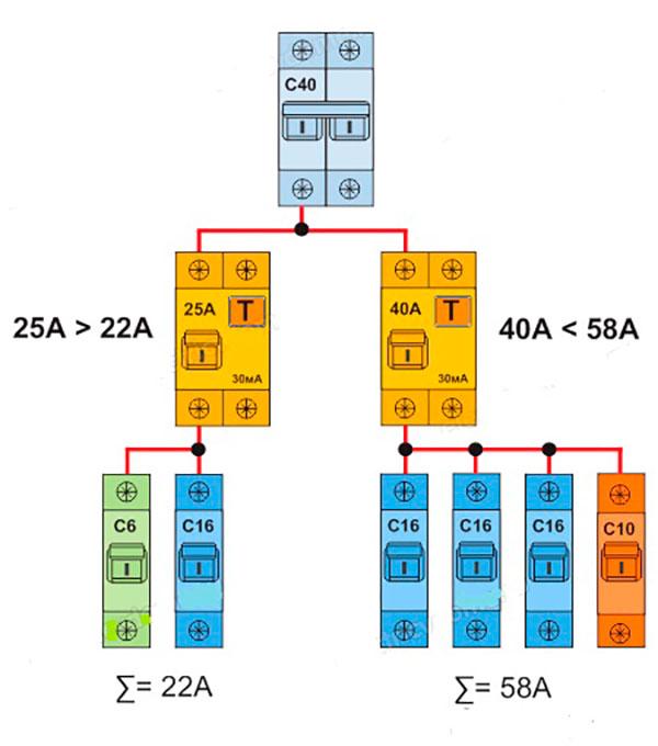 Схема подключения узо на 40а