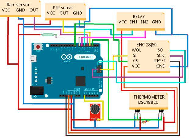 Схема системы «умный дом» на базе оборудования Arduino