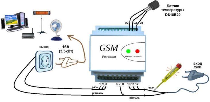 Схема подключения к GSM-розетки