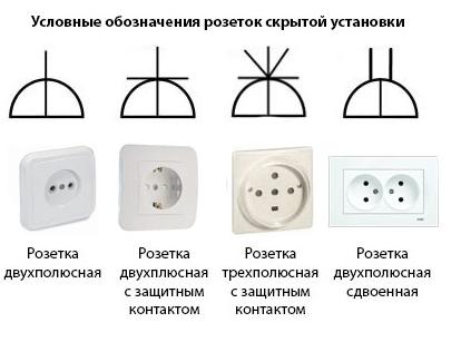 Обозначения розеток для закрытой установки