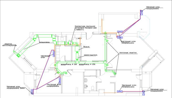 Использование шумоглушителя в приточной вентиляции