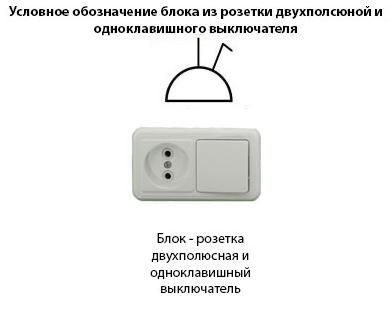 Условные обозначения блока розетки и выключателя