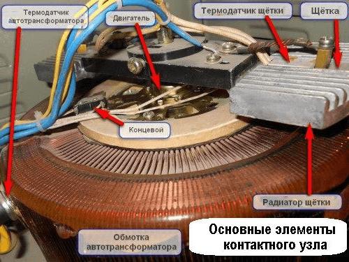 Основные части сервоприводного стабилизатора напряжения