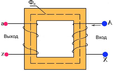 Схема простейшего трансформатора