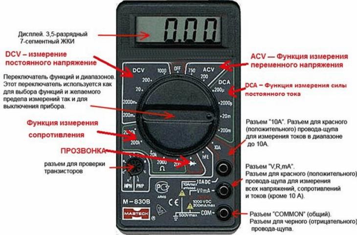 Передняя панель цифрового мультиметра