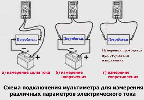 Схема подключения мультиметра при измерении