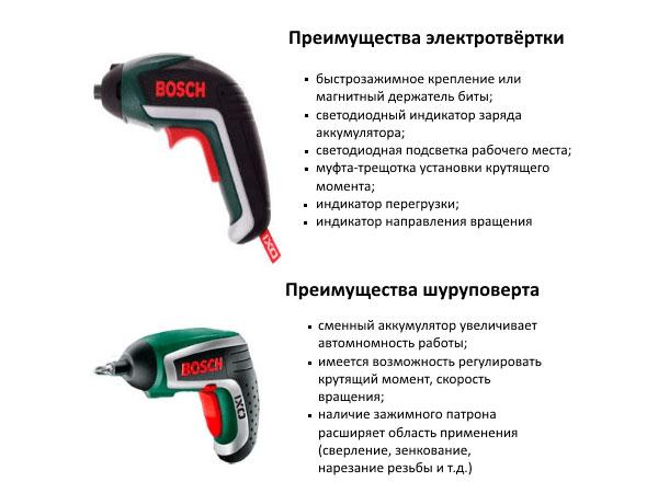 Сравнение характеристик шуруповёрта и электротвёртки