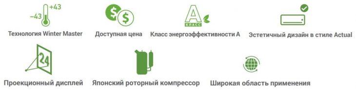 Кондиционер Lessar LS-H36KPA2 с указанием класса энергоэффективности