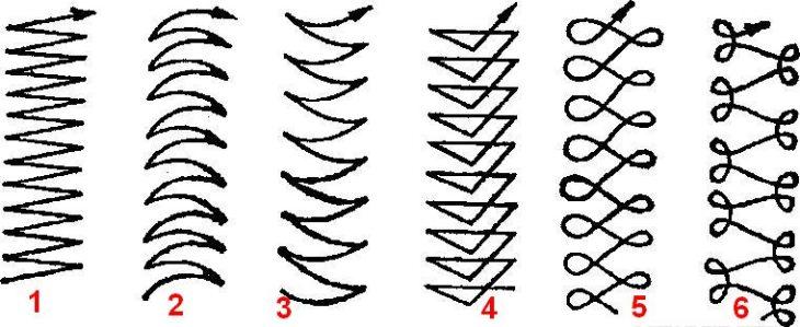 Виды сварочных швов