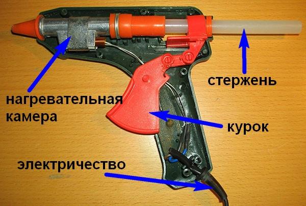 Устройство клеевого пистолета
