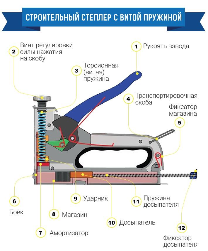 Устройство степлера