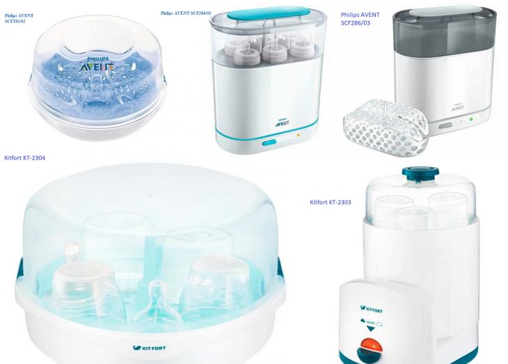 Популярные у потребителей стерилизтора компаний Philips AVENT и Kitfort