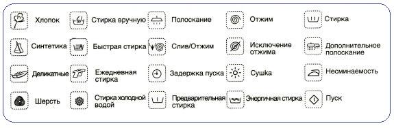Finlux стиральная машина инструкция - фото 11