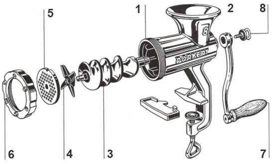 схема устройства мясорубки